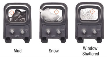 ... 512 Holographic Weapon Sight Red Dot | Sportsman's Outdoor Superstore